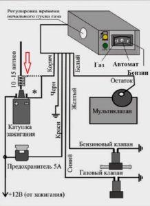 Подключение электрики в инжекторном ГБО