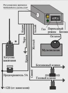 Схема подключения электрики карбюраторного ГБО