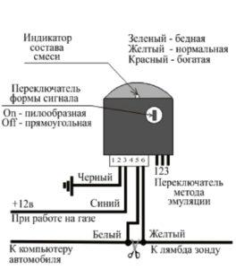 Цепь бензоклапана