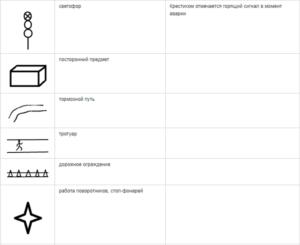 Как правильно оформлять схему