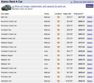 Цены компании Alamo на аренду авто