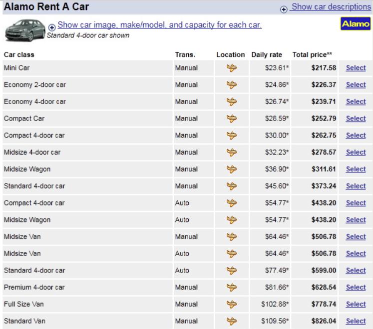 Как и где можно взять авто в аренду в 2020 году