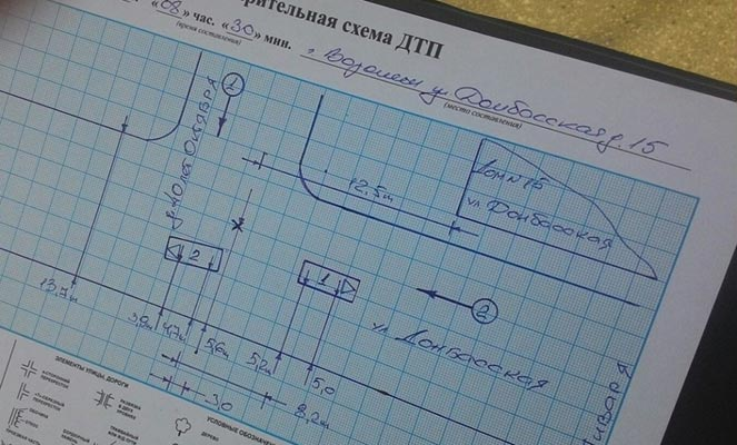 Как правильно нарисовать схему ДТП образец