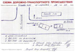 Обозначения и подписи