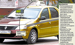 Требования к машинам такси