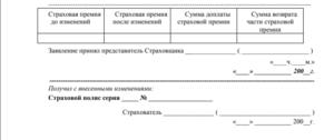 Бланк заявления для внесения изменений в действующий полис 2