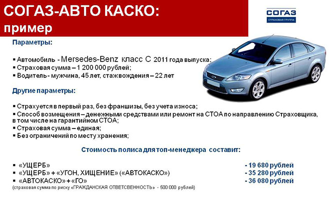 Сделать страховку согаз онлайн на авто