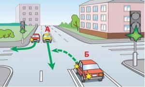 ДТП при повороте налево на регулируемом перекрестке