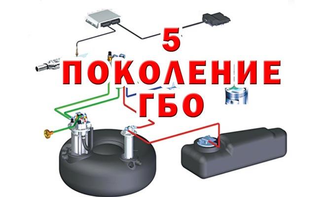 ГБО 5-го поколения