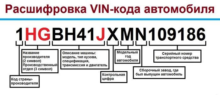 Как расшифровать код