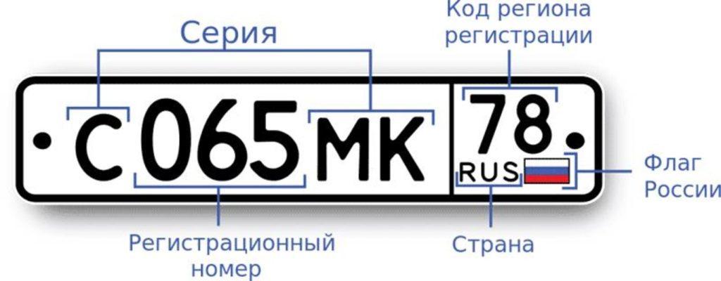 Расшифровка автономера в России
