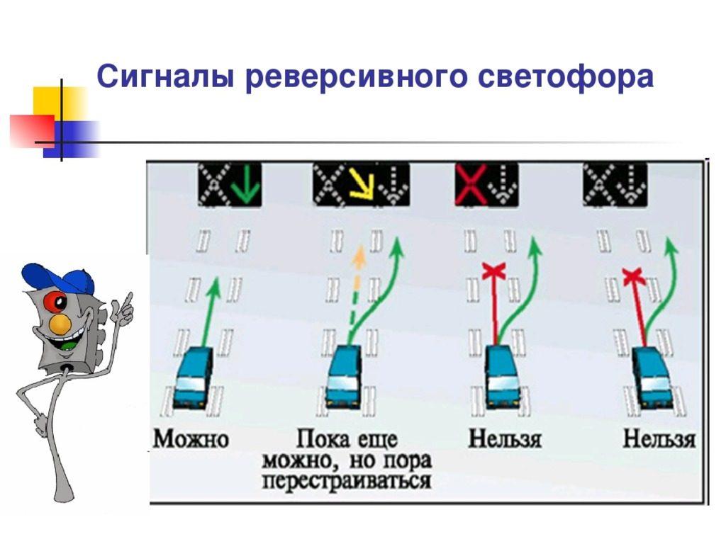 При проезде на запрещающий сигнал светофора по полосе реверсивного движения
