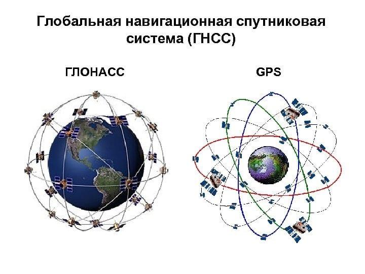 Различия между системами ГЛОНАСС и GPS